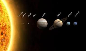 Image Solar system
