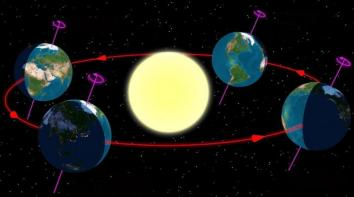 Gibanje Zemlje