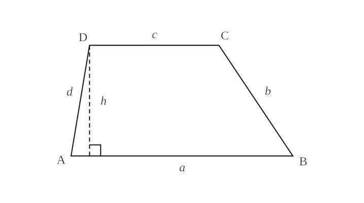 Obseg in ploščina trapeza
