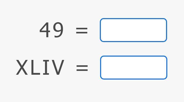 Slika Rimske brojke